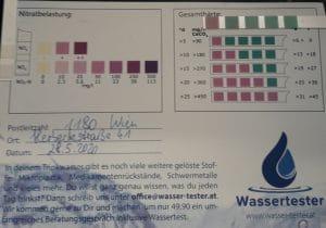 Wasserwerte in 1180 Wien