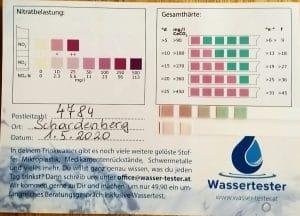 Wasserwerte in 4784 Schardenberg