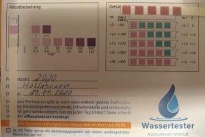 Wasserwerte in 2020 Hollabrunn